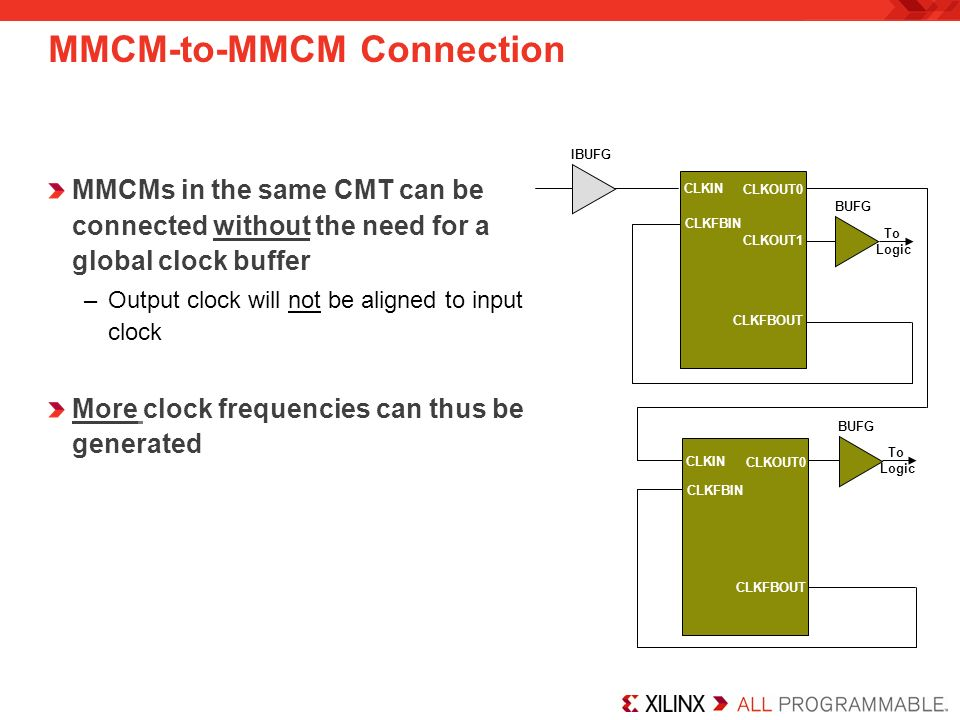 Virtex-6 Clocking Resources Basic FPGA Architecture - ppt video