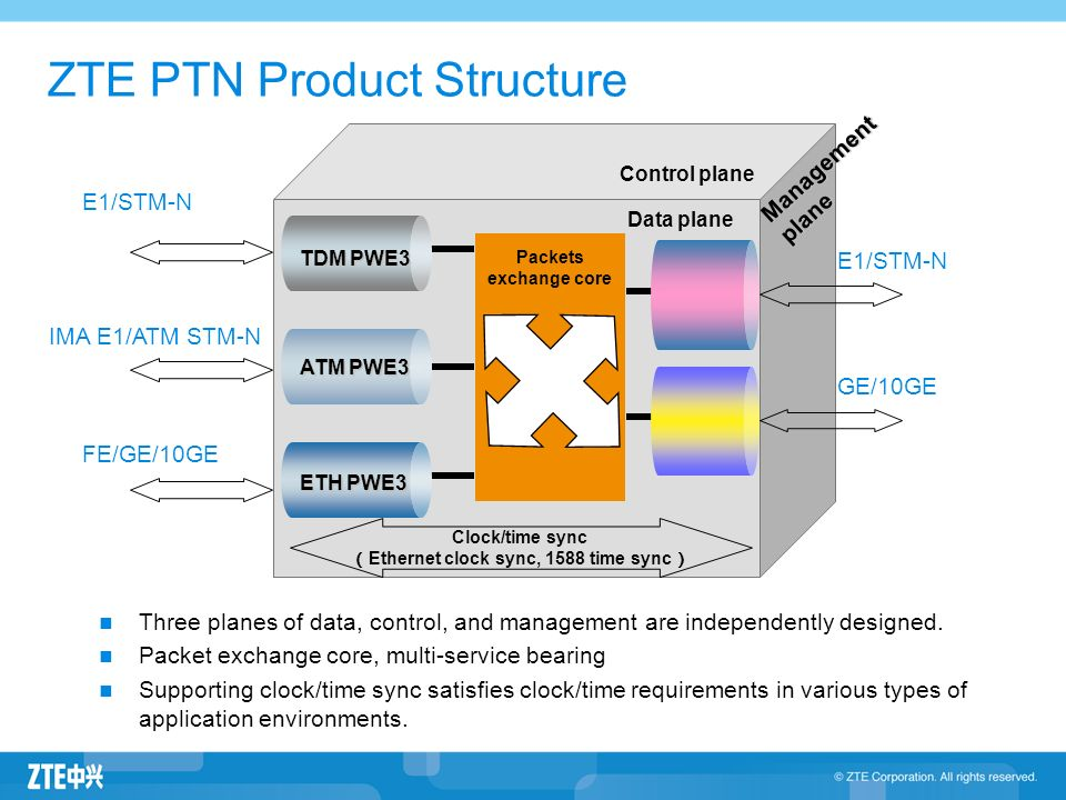 ZXCTN 6300(V1 1)Packet Transport Product Hardware