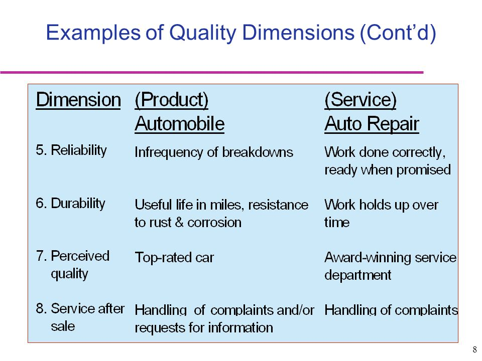 Chapter 9 TQM Quality Tools Ppt Video Online Download