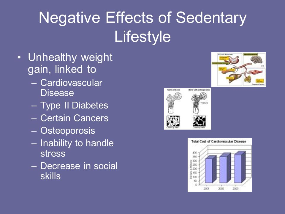 Negative Effects of Sedentary Lifestyle