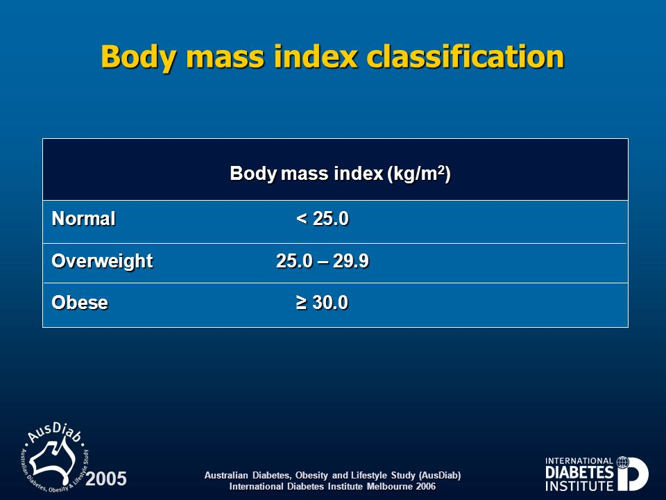 Body mass index classification