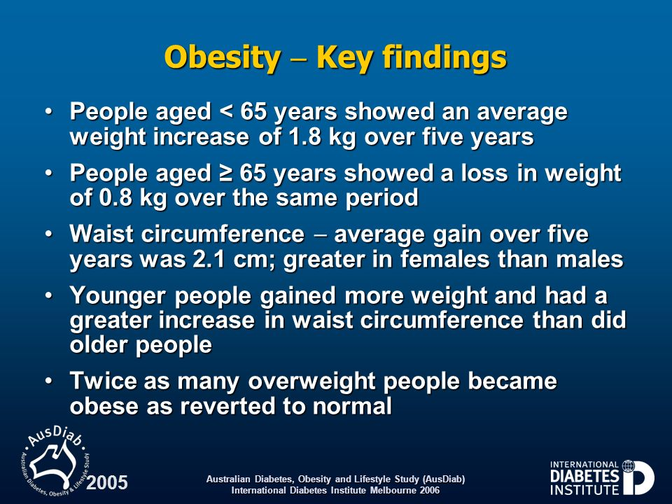 Obesity  Key findings People aged < 65 years showed an average weight increase of 1.8 kg over five years.