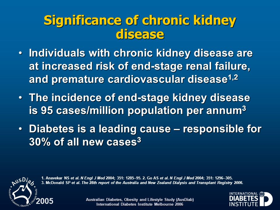 Significance of chronic kidney disease