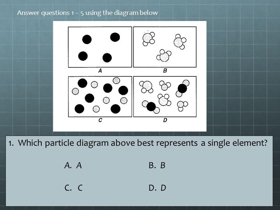 Diagram Single Element - DIY Enthusiasts Wiring Diagrams •
