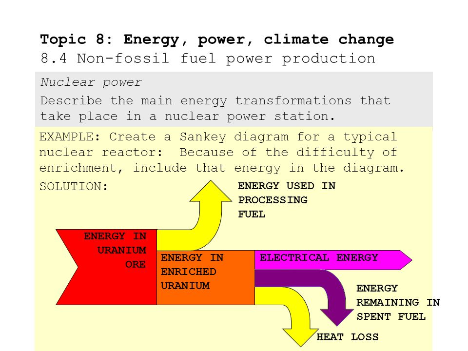 topic 8 energy, power, climate change 8 ppt download