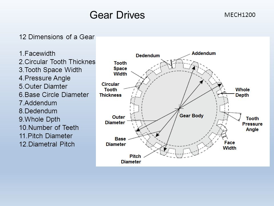 Gear Drives – Chapter 14 Gears Function of gears Where are