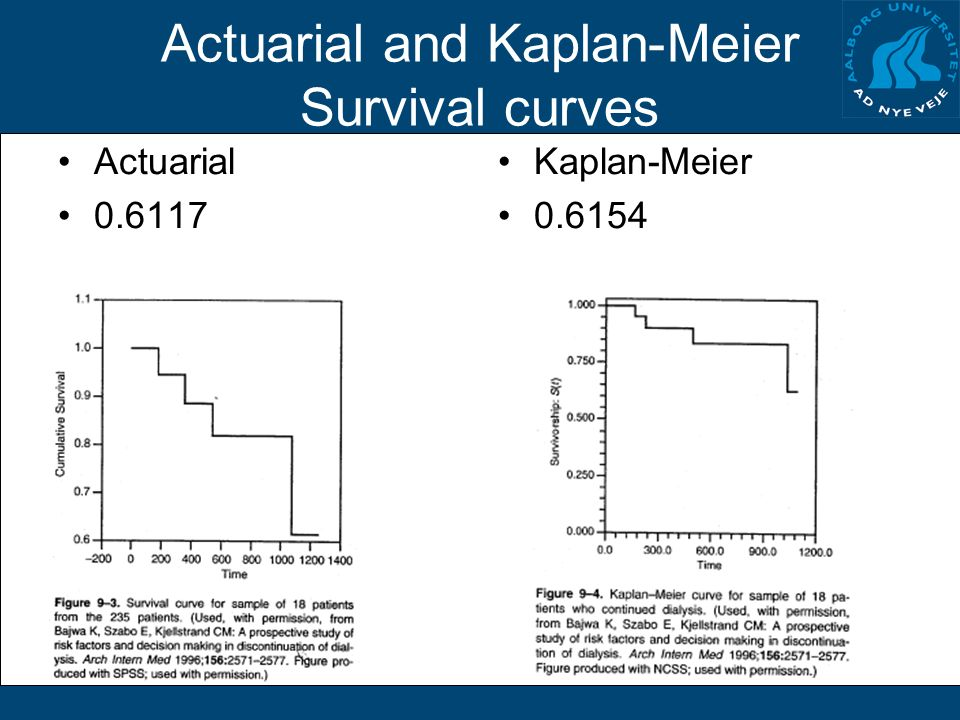 Lecture 3 Survival analysis  - ppt video online download