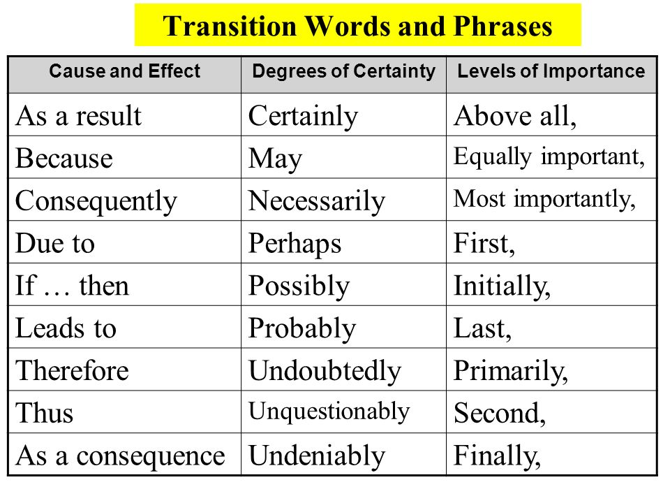cause and effect essay phrases