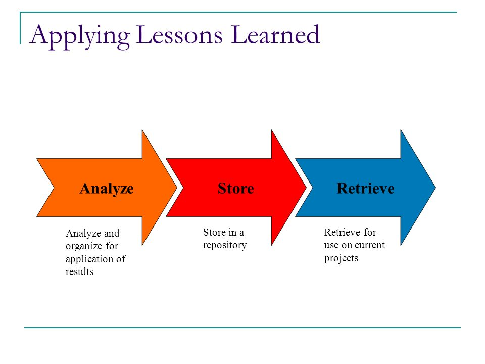 Lessons learned template