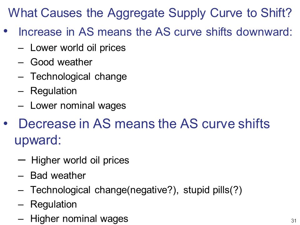 What Causes the Aggregate Supply Curve to Shift