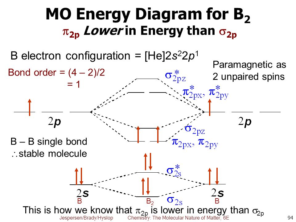 Chapter 10 Theories Of Bonding And Structure Ppt Download