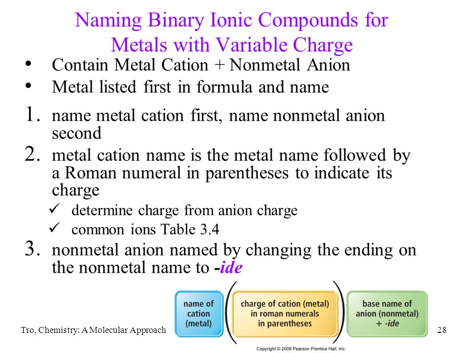 Elements and compounds ppt download naming binary ionic compounds for metals with variable charge urtaz Gallery