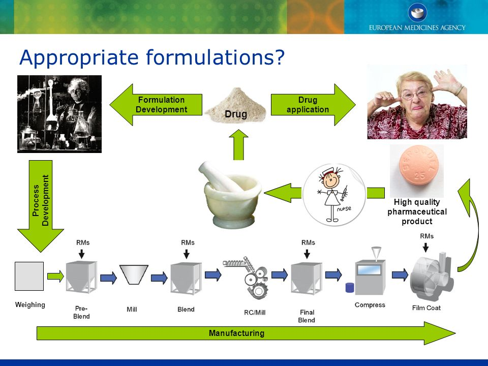 Appropriate formulations