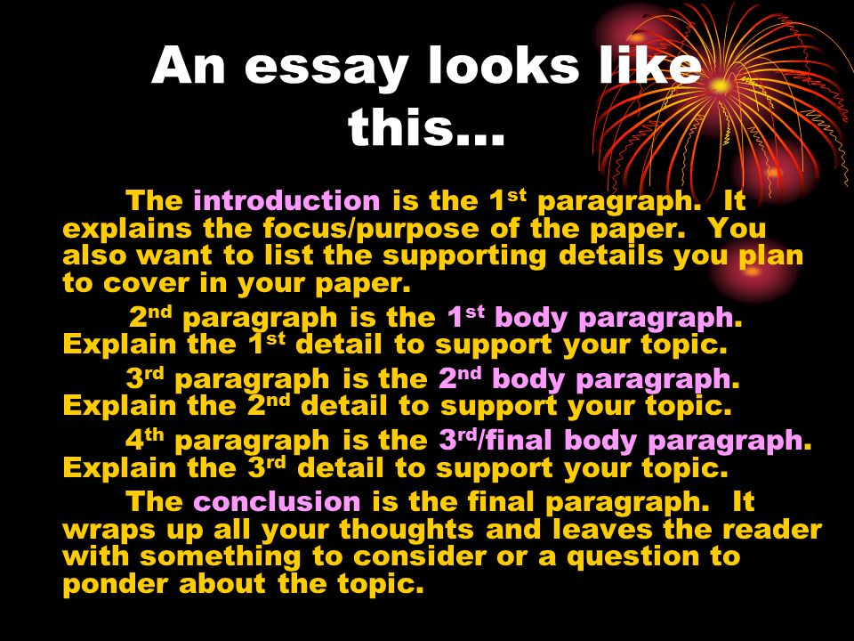An essay looks like this…