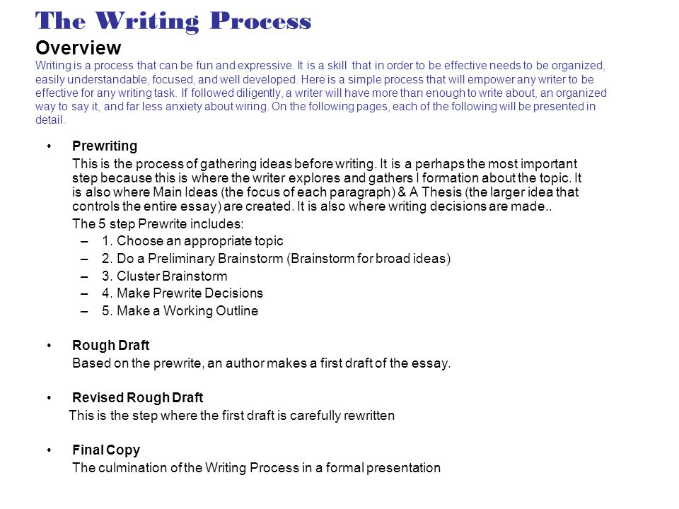 Perhaps being among the most major development once you start writing an essay will be the prewriting point.