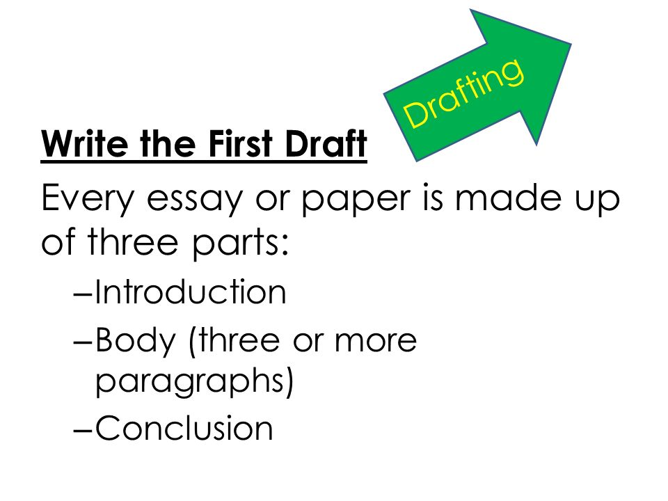 Every essay or paper is made up of three parts: