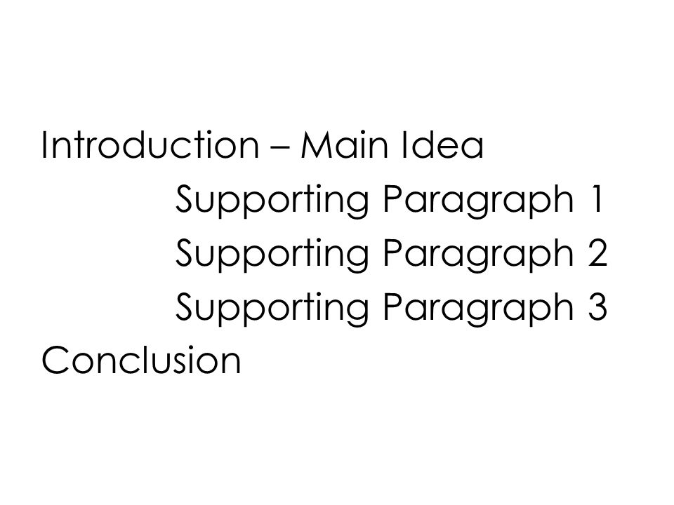 Introduction – Main Idea Supporting Paragraph 1 Supporting Paragraph 2 Supporting Paragraph 3 Conclusion