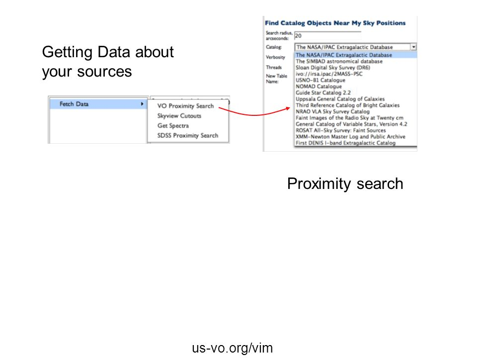 Getting Data about your sources