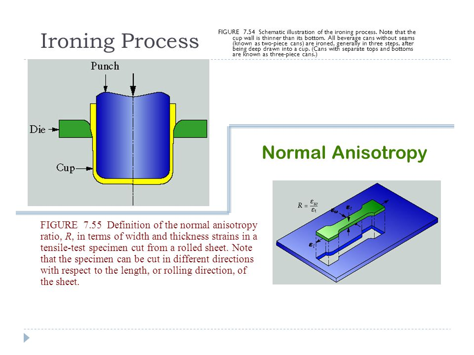 Sheet Metal Forming Processes Ppt Video Online Download