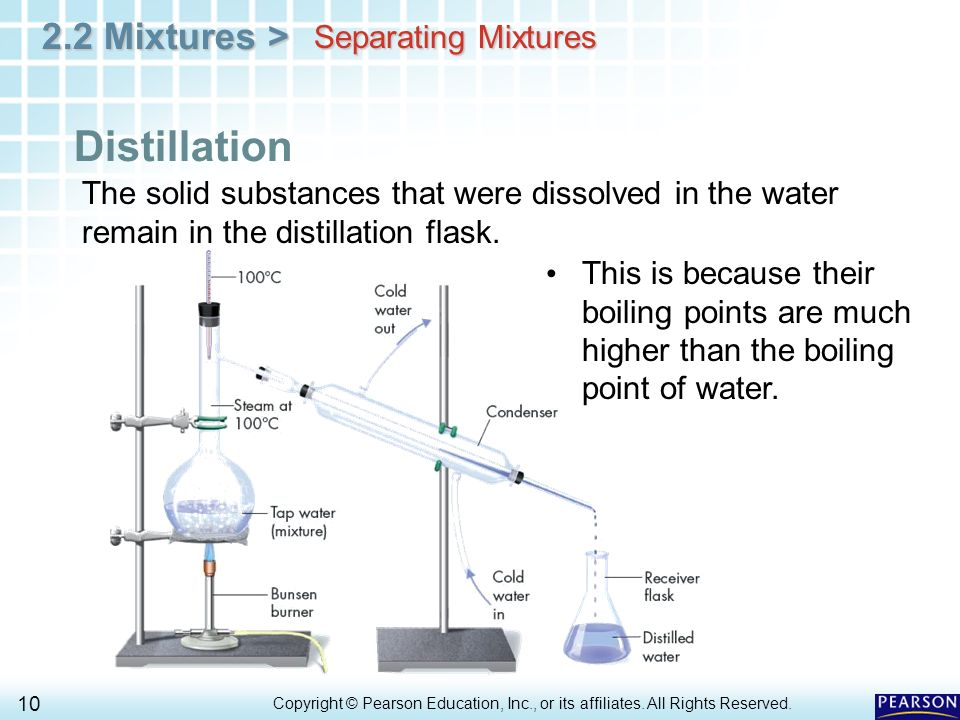 Distillation Separating Mixtures