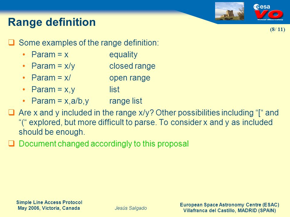 Range definition Some examples of the range definition: