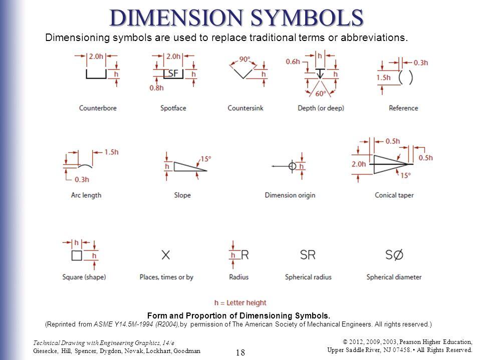 Dimensioning C H A P T E R T E N Ppt Video Online Download