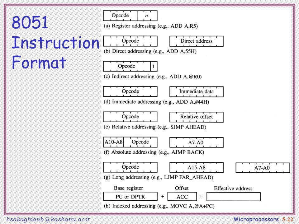 8051 Programming Addressing Mode Instruction Set Lec Note 5 Ppt