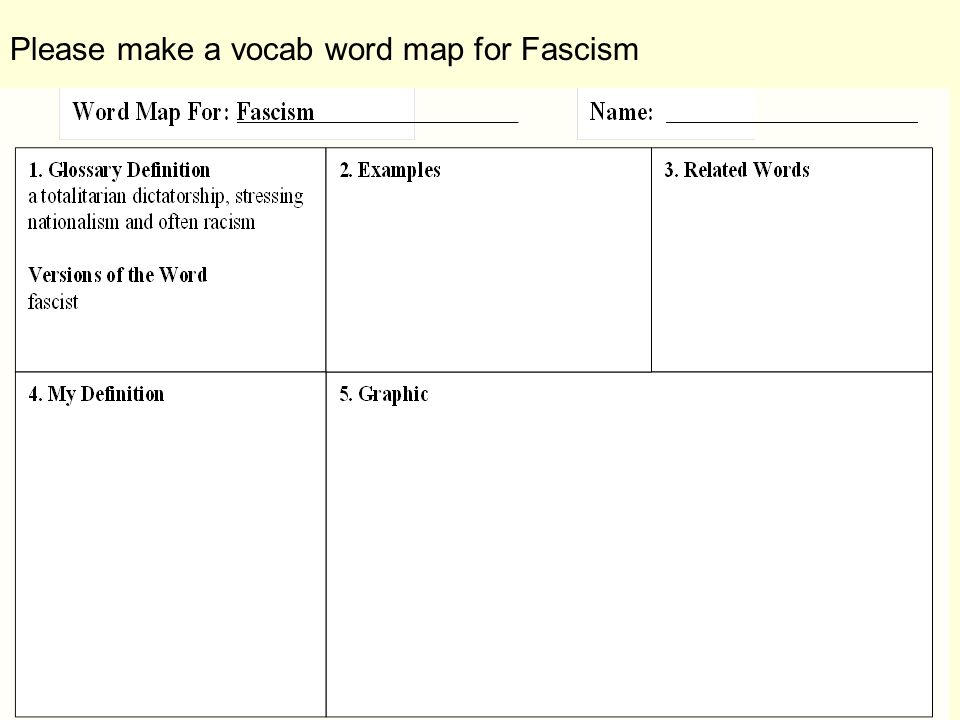 Please make a vocab word map for Fascism