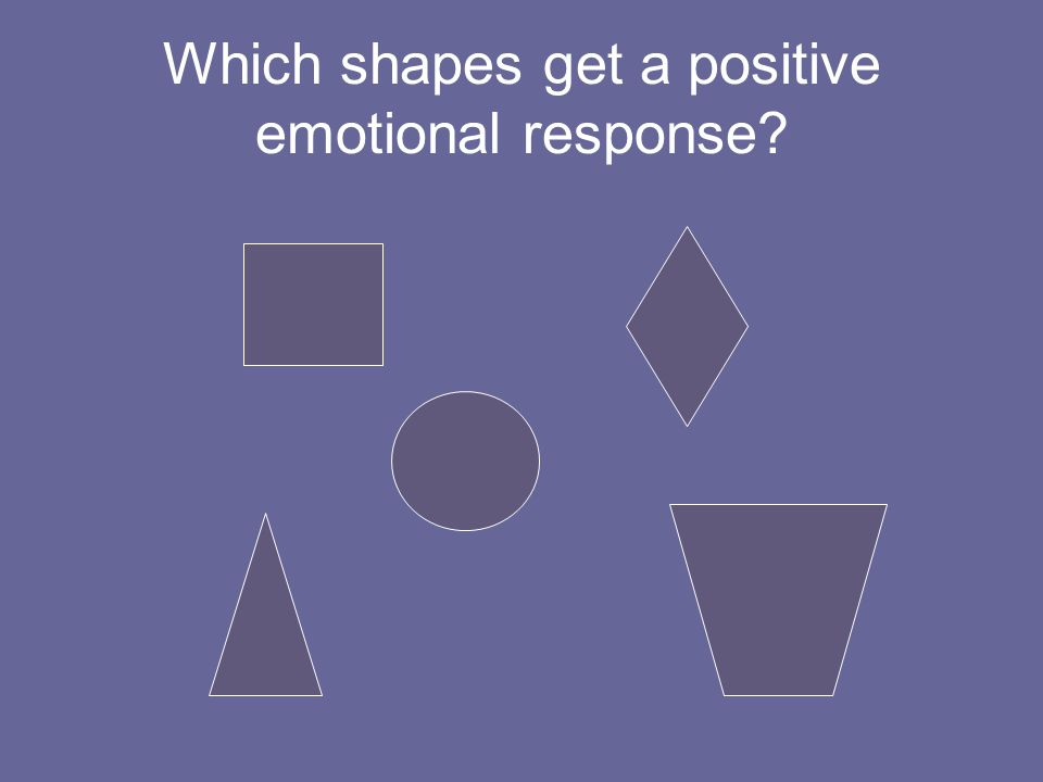 Which shapes get a positive emotional response