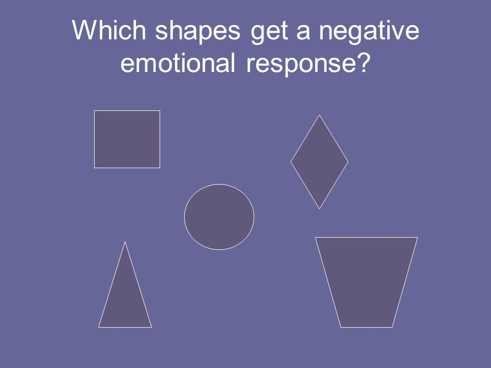 Which shapes get a negative emotional response