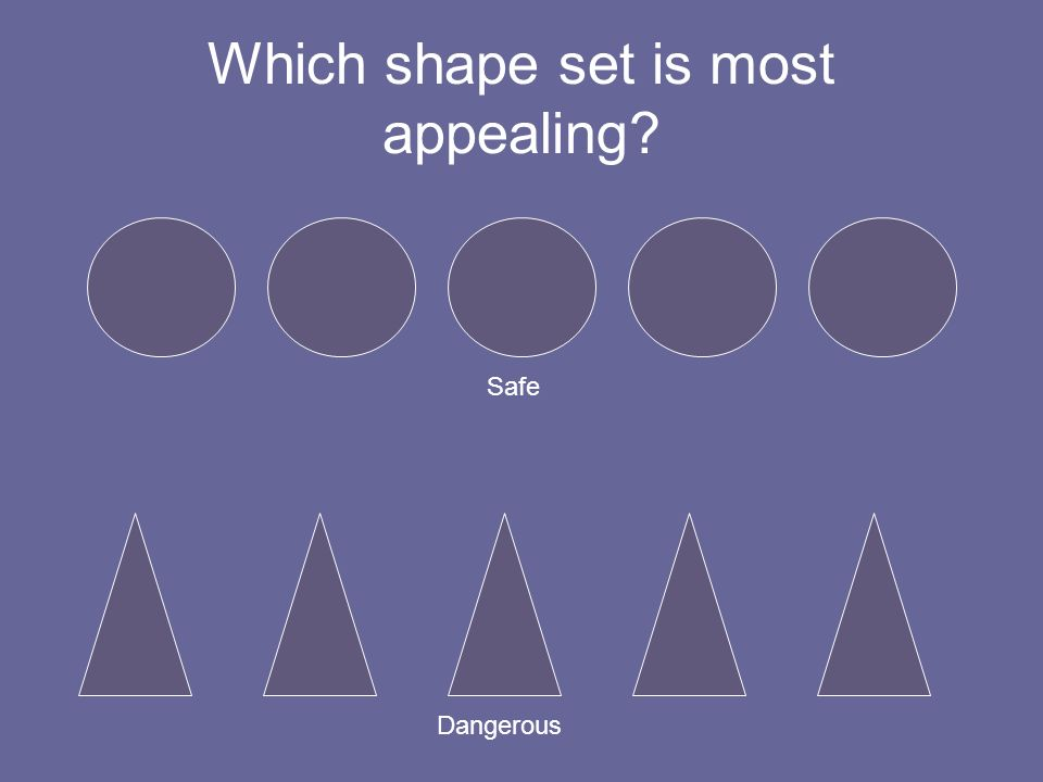 Which shape set is most appealing