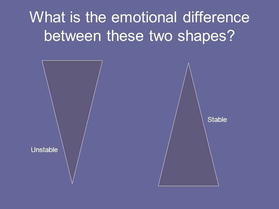 What is the emotional difference between these two shapes