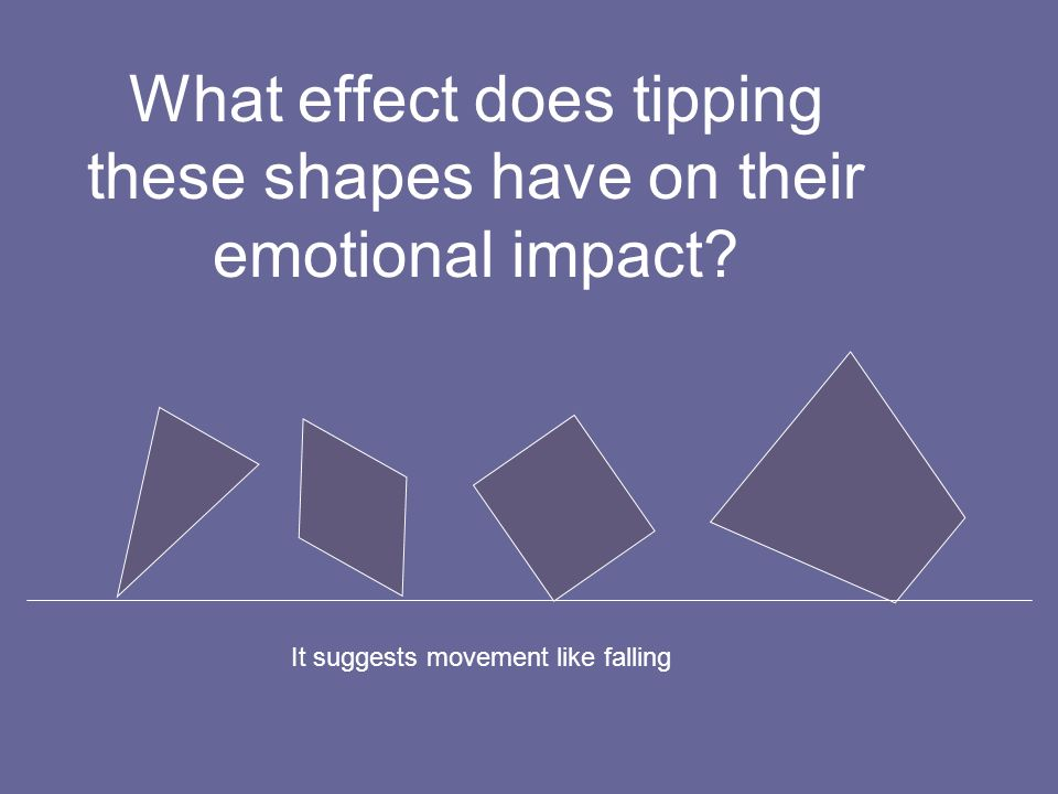 What effect does tipping these shapes have on their emotional impact