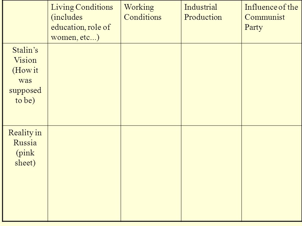 Living Conditions (includes education, role of women, etc...)