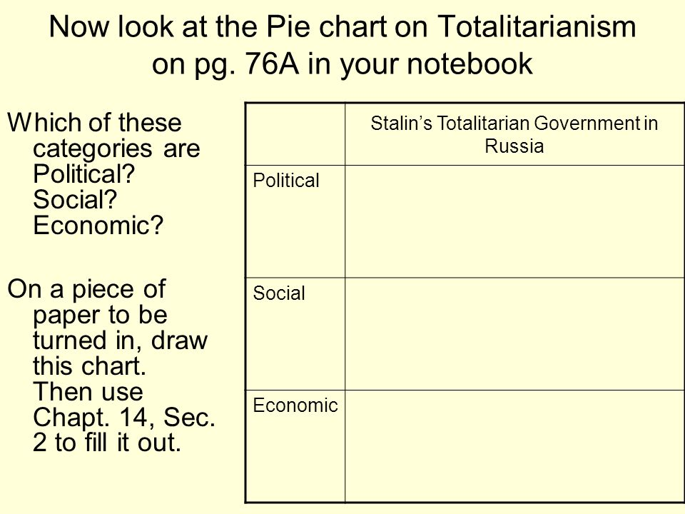 Stalin's Totalitarian Government in Russia