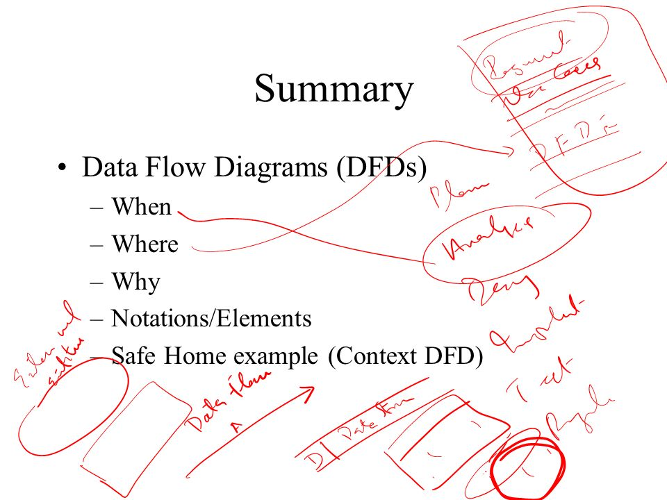 summary data flow diagrams dfds when where why notations elements