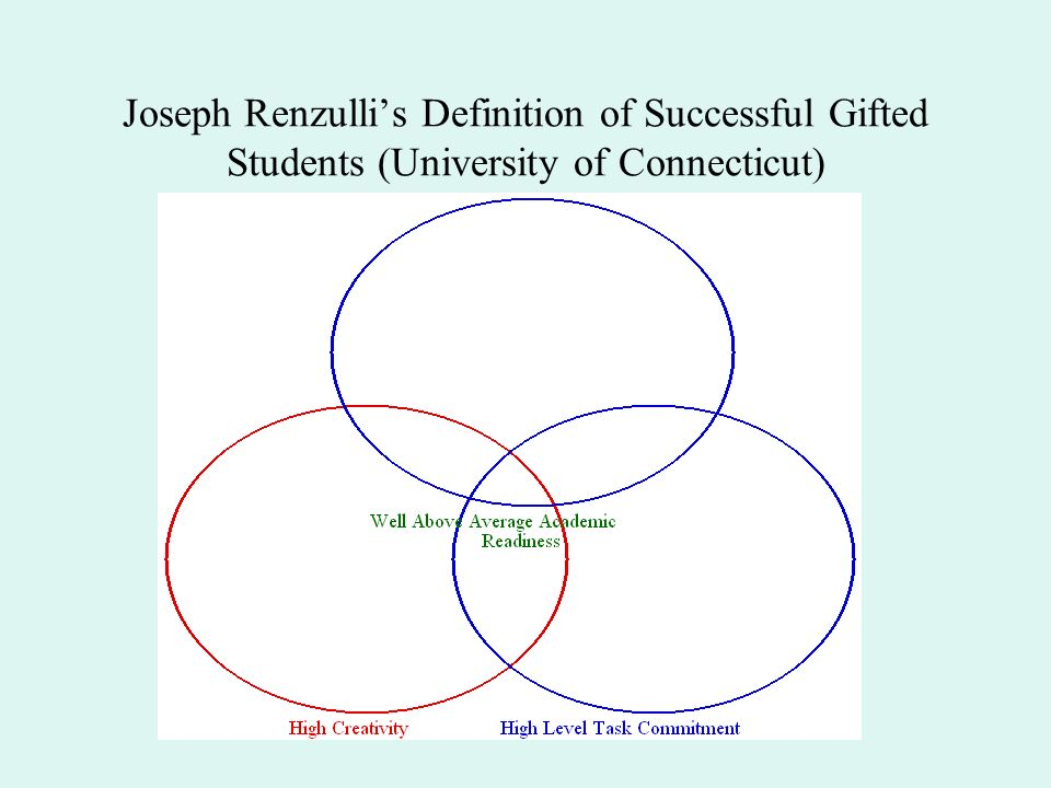 Joseph Renzulli's Definition of Successful Gifted Students (University of Connecticut)