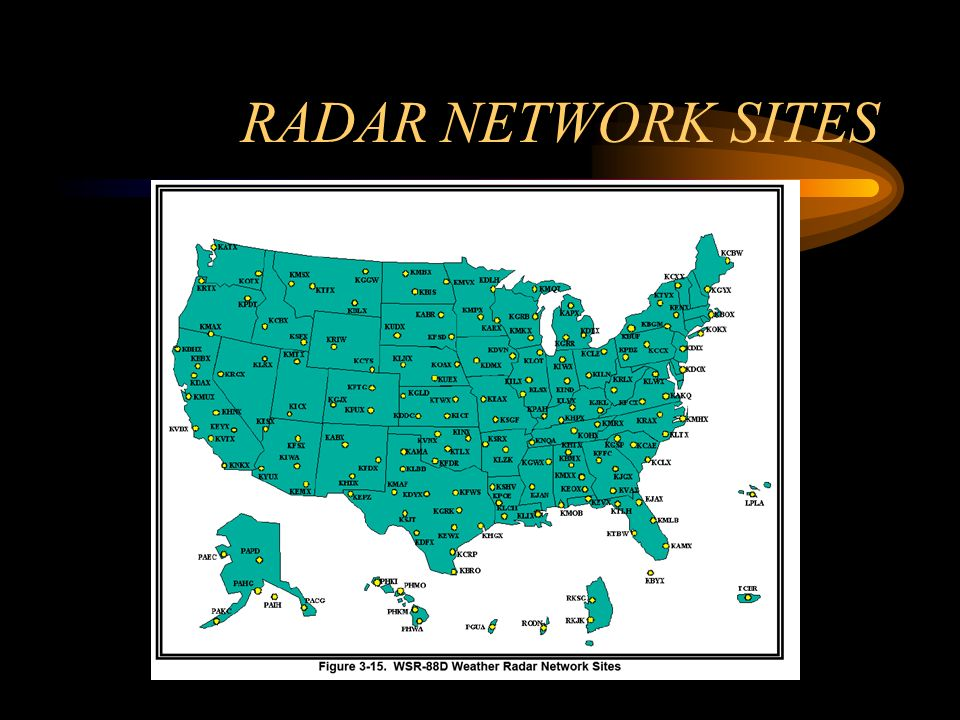 Weather Services SECTION 3, & ppt video online download
