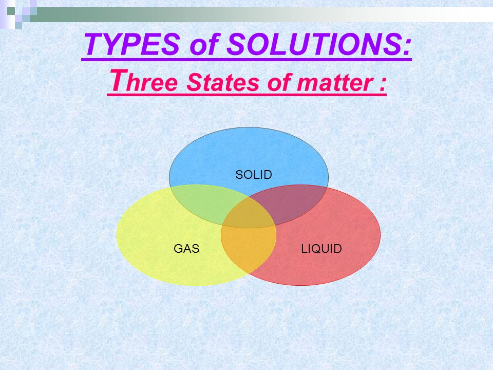 TYPES of SOLUTIONS: Three States of matter :