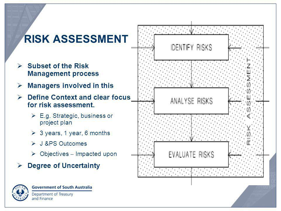 RISK ASSESSMENT Subset of the Risk Management process