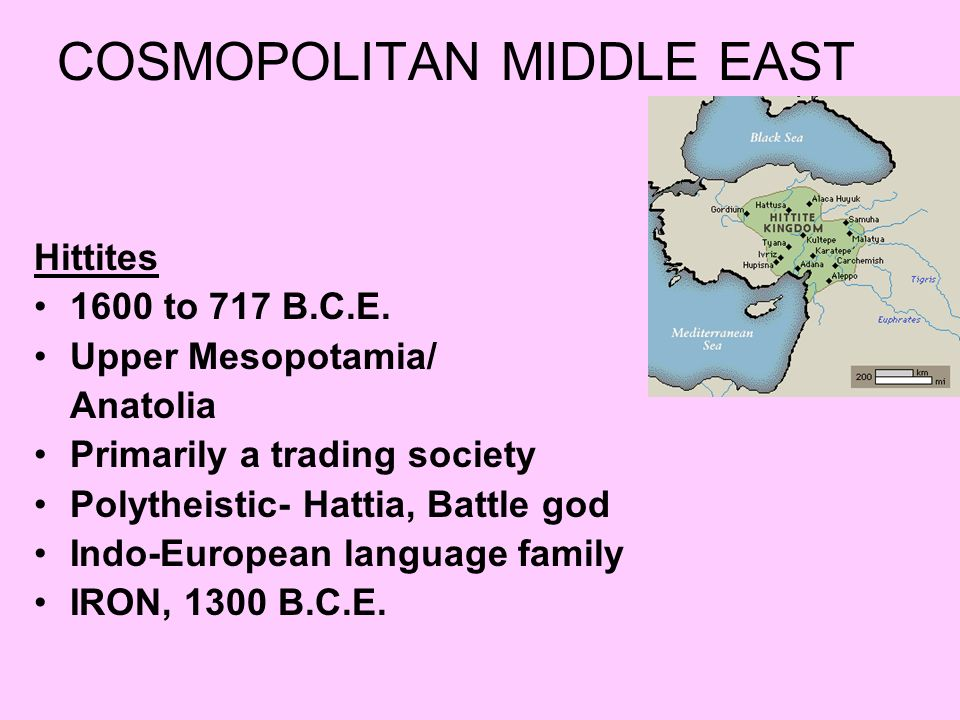 COSMOPOLITAN MIDDLE EAST