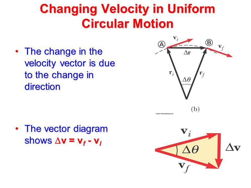 how to change slider velocity osu