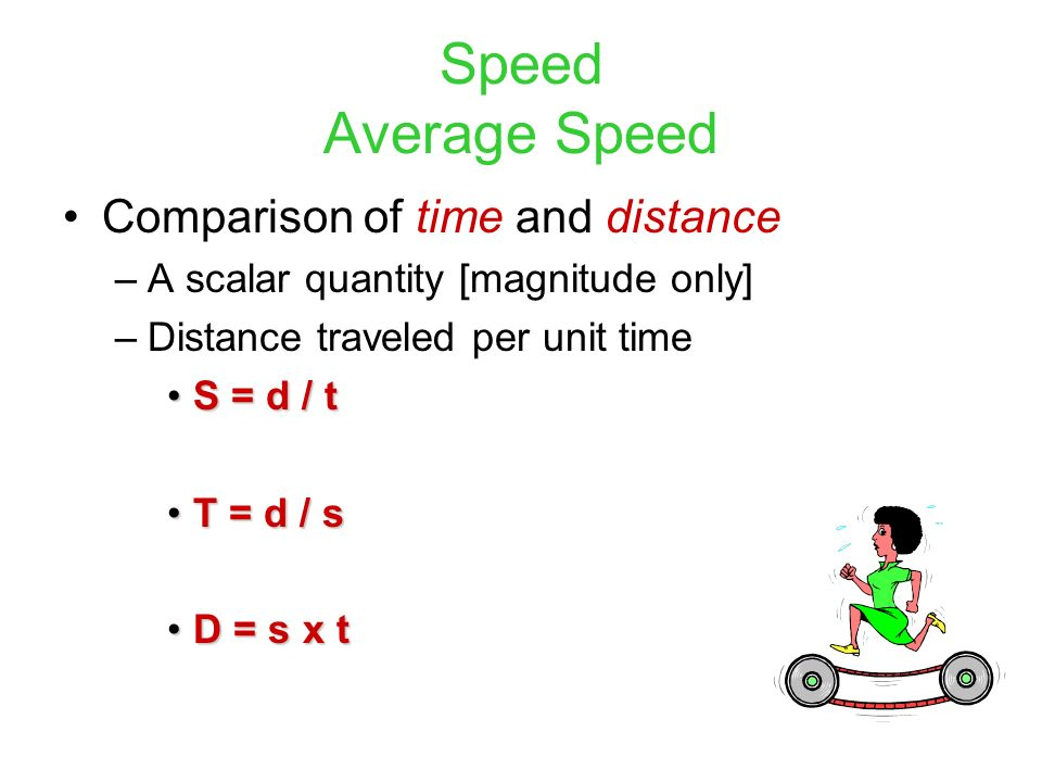 Speed Average Speed Comparison of time and distance
