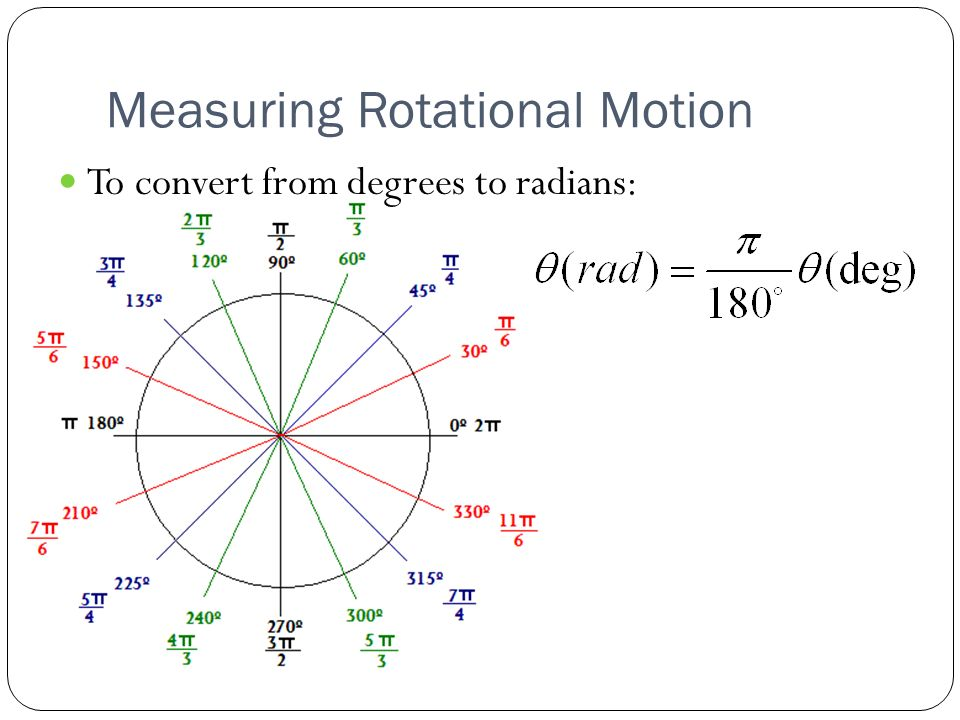 how to change 1c radians to degrees