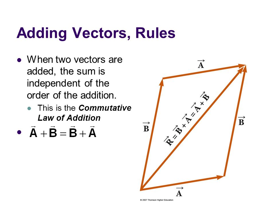 Adding Vectors, Rules When two vectors are added, the sum is independent of the order of the addition.
