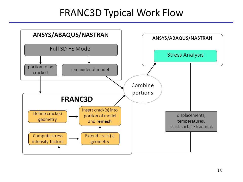 FRANC3D Workshop/Training - ppt download