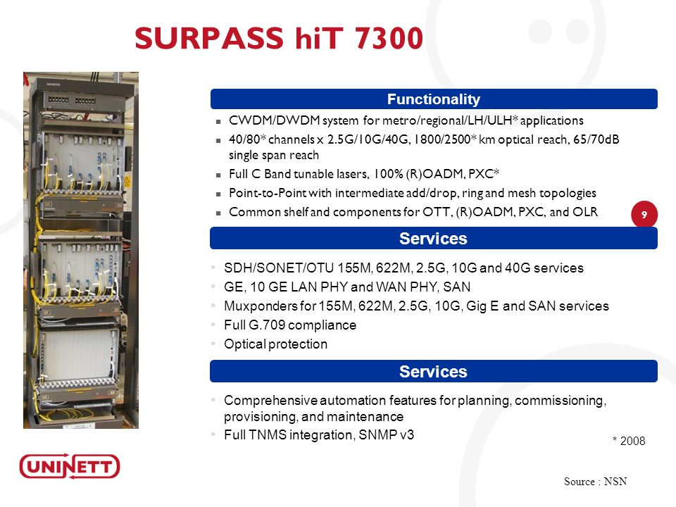 SURPASS hiT 7300 Services Services Functionality