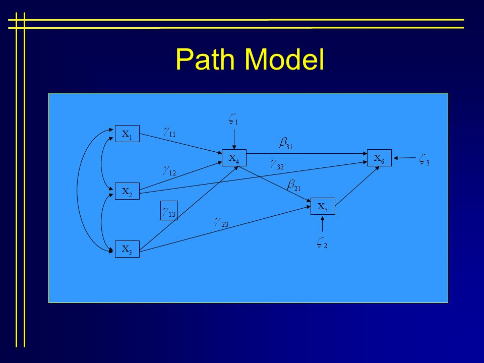 Structural equation modeling ppt download 6 path model x1 x4 x6 x2 x5 x3 ccuart Choice Image