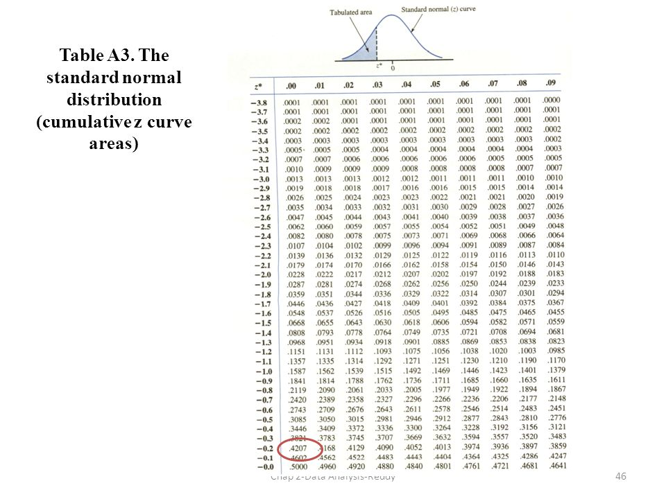 chapter 2 probability concepts and distributions ppt download rh slideplayer com