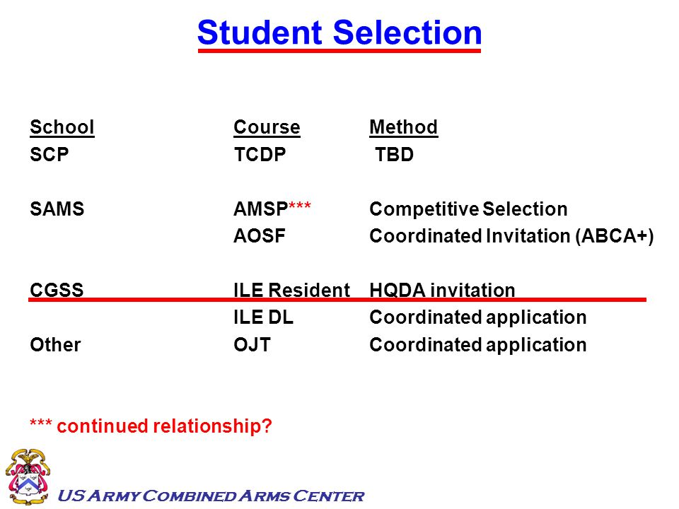 Student Selection School Course Method SCP TCDP TBD